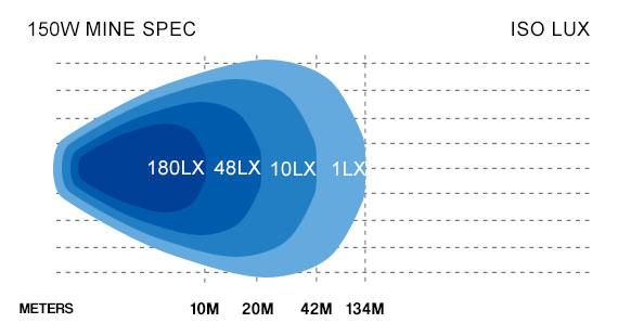 150w Mine Spec Lux Diagram