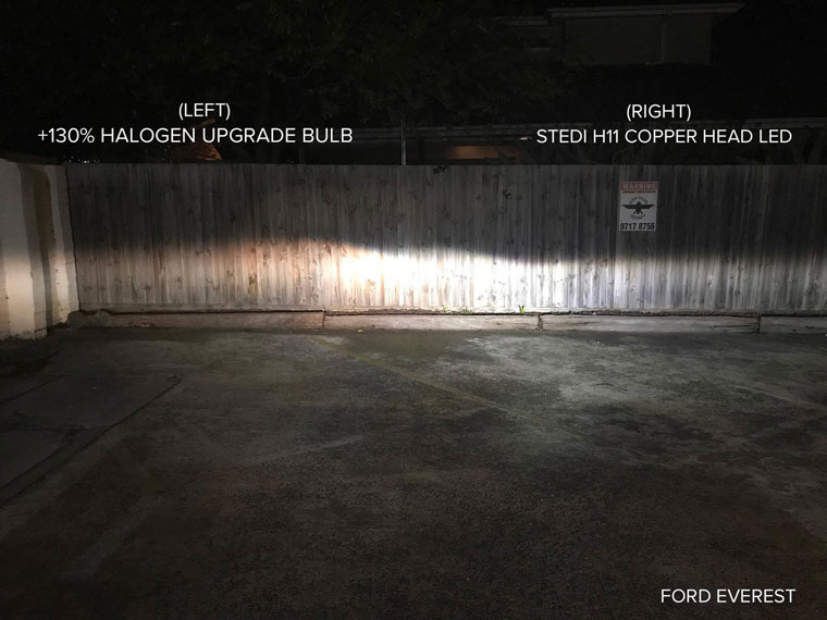 Ford Everest H11 LED Comparison to 130+ bulbs